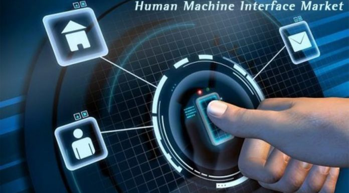 Automotive Human Machine Interface (HMI) Market