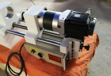 Portable Boring Machines Market