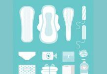 Female Hygiene Products Market Report