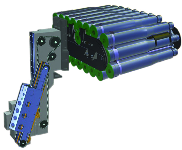 Automatic Ammunition Handling System industry trends for 2021 | a2z Press  Release